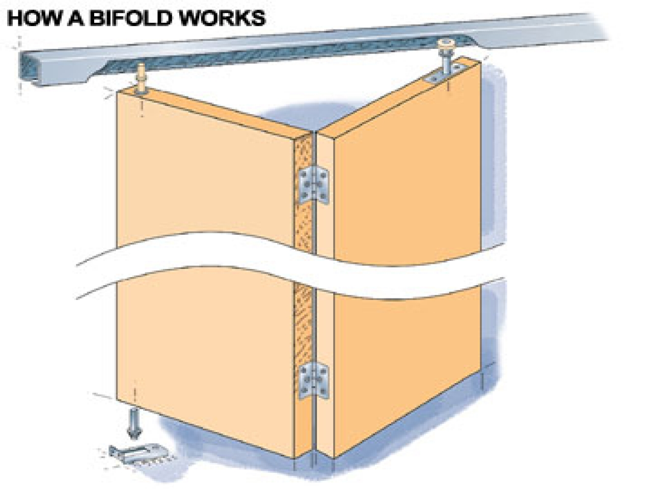 How To Fix Sliding Closet Doors | Stanley Bifold Door Hardware | Bifold  Closet Door Hardware